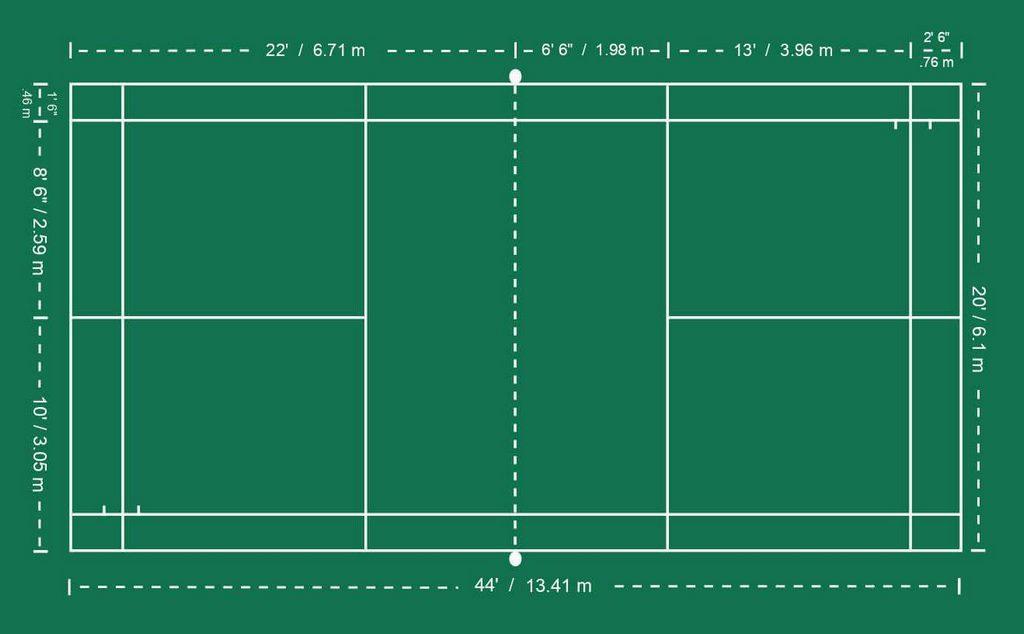 Kích thước sân cầu lông